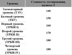 fees_rus