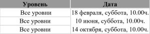 testing-schedule-rus